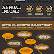 Engaged Employees Come in All Shapes and Sizes | #infographic