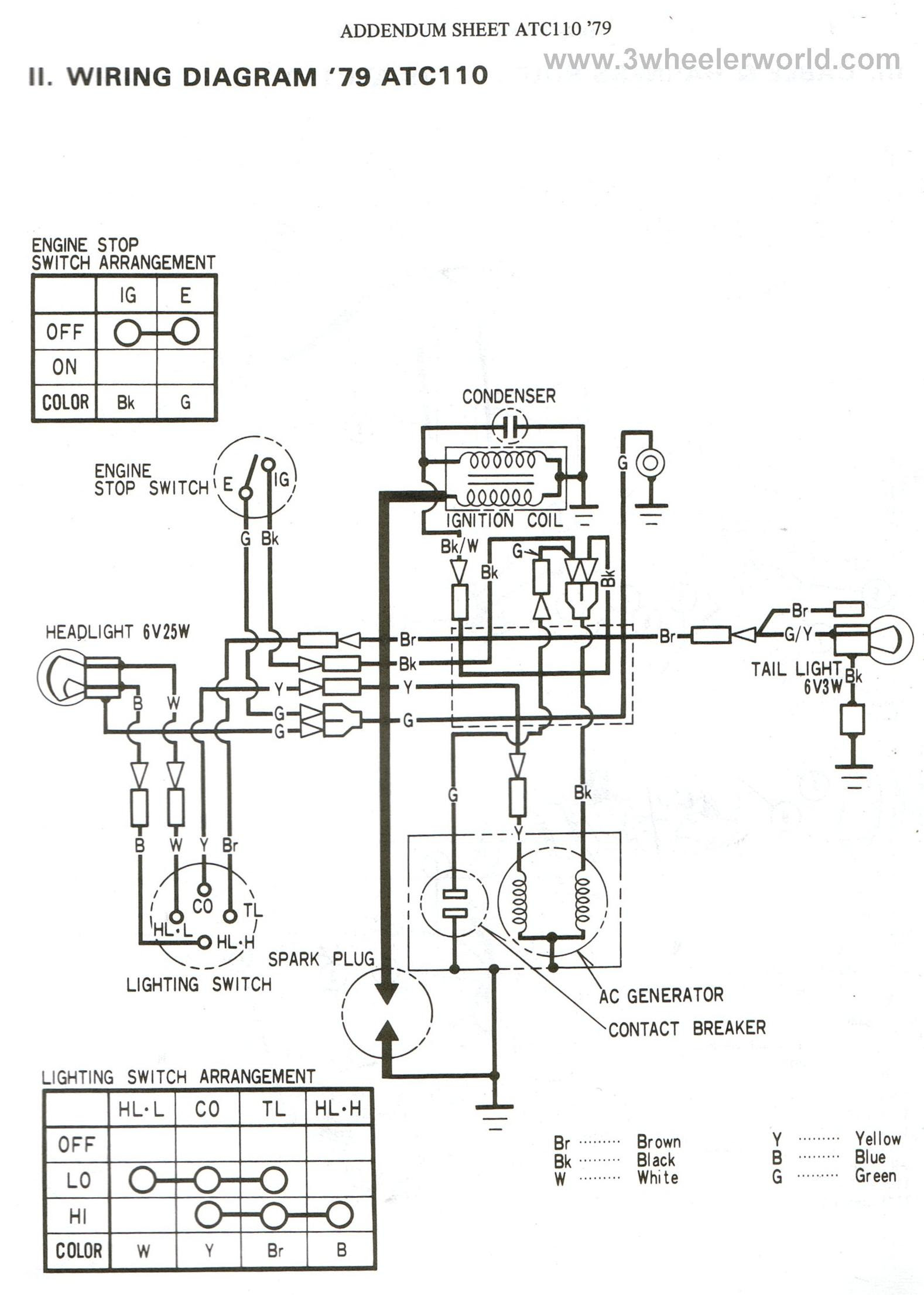 Yamoto 200cc Atv Wiring Diagram