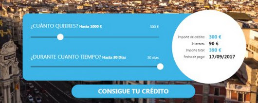Solicita Créditos Rápidos En Wincredit Hasta 1000 Euros En 15 Minutos