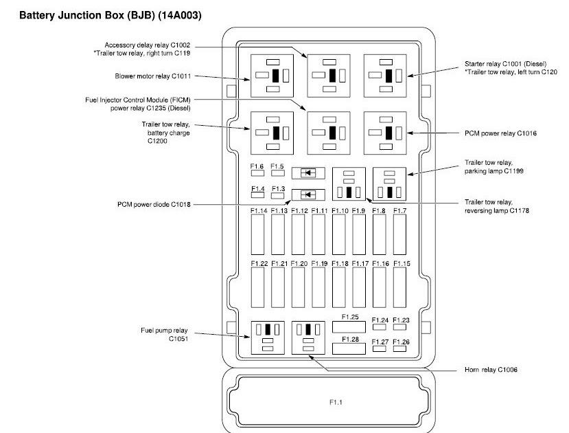 2007 F150 Fuse Box Location Chart