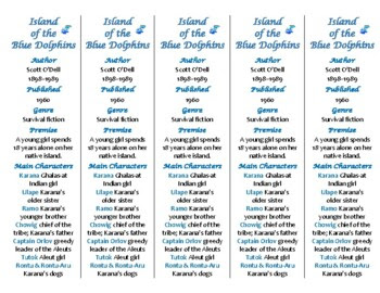 Bookmarks Plus: Island of the Blue Dolphins edition--Handy