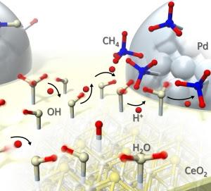 Economia do Hidrogênio: Combustível limpo feito com alumínio e água