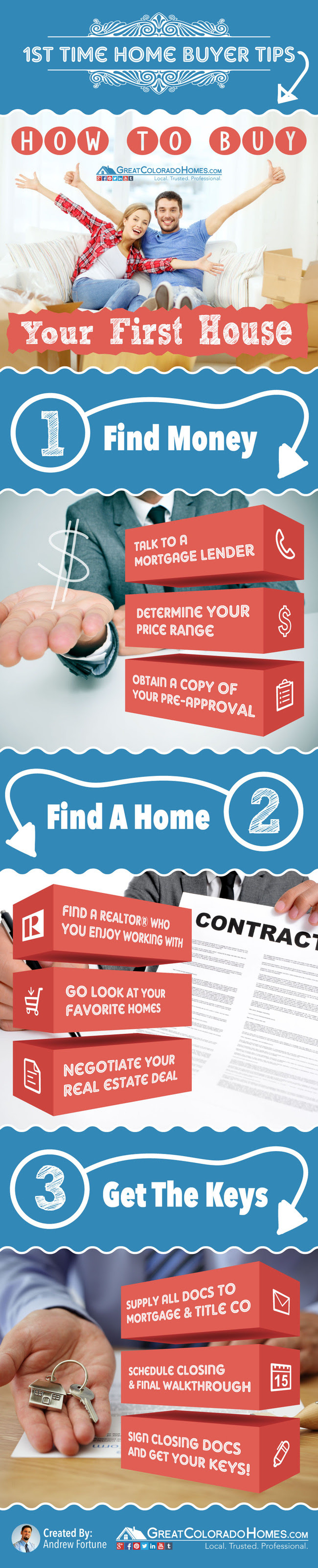 First Time Home Buyer Tips - How To Buy Your First House