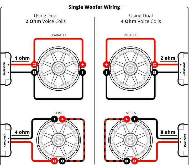 2 Ohm Dual Voice Coil Wiring Diagram: 34 Kicker Cvr 12 Wiring Diagram