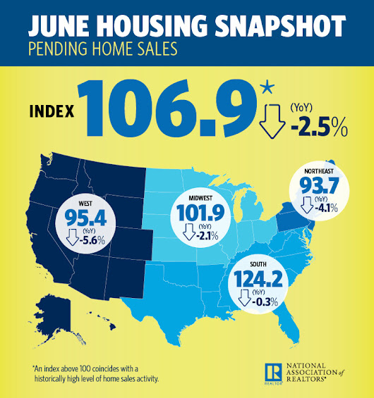 Housing inventory shows signs of bouncing back - RealtyBizNews: Real Estate News
