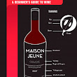 A Beginner's Guide to Wine | Visual.ly
