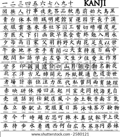 Japanese Symbols Characters  Tattoos on Stock Vector   Hundreds Of Japanese Kanji Characters With Translations