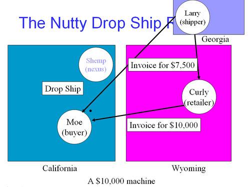 Drop Ships