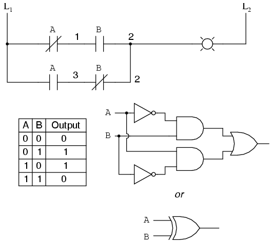 Diagram Logic Gates Ladder Diagram Full Version Hd Quality Ladder Diagram Diagrambootsm Biancorossoeverdure It