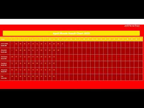 Sata King Chart | Satta Result 2019 | Sata Result King
