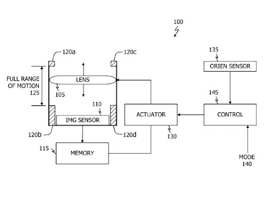 Apple files patent application for optimization of focus stacks