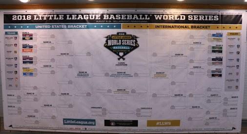 2018 Little League® World Series Schedule Announced – Baseball Resource http://ow.ly/BAzg30kBBET #LLWS2018...
