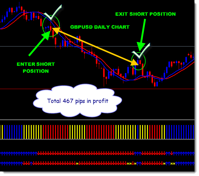 Mission Phoenix Forex Trading System | Forex Megadroid Robot | cpwwyvfu