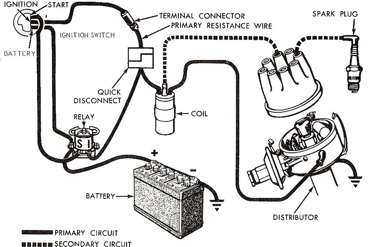 Diagram Bayliner Ignition Wiring Diagram Full Version Hd Quality Wiring Diagram Partdiagrams Agence Enigma Fr