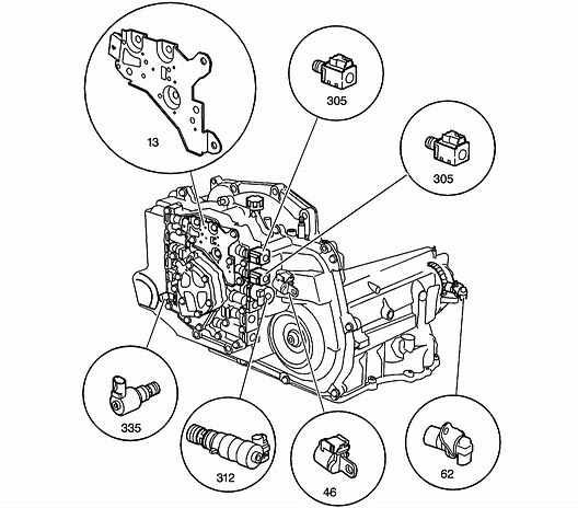 2010 Chevrolet Equinox Repair Manual