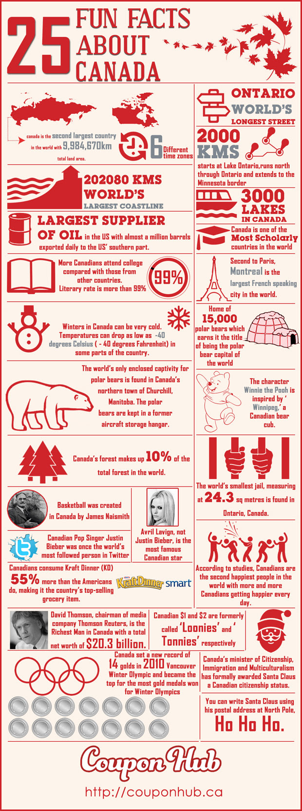 Infographic: 25 Awesome Facts about Canada #infographic
