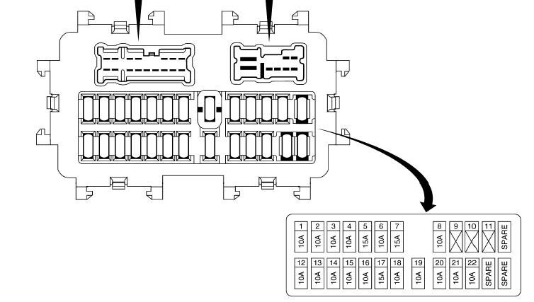 Diagram 1995 Nissan Pathfinder Fuse Box Diagram Full Version Hd Quality Box Diagram Gmdiagramsl Centroricambicucine It