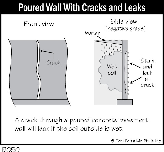 Poured Wall Foundation Crack Repair for Milwaukee Homes | Accurate Basement Repair