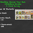 Choose Own Adventure Books: Likes and Dislikes « Kevin's Meandering Mind
