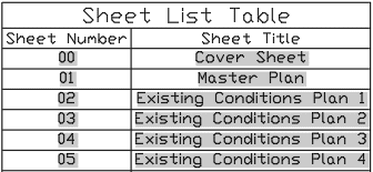 Sheet List Table