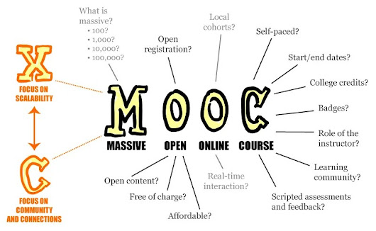 Online Writing Classes: Enroll Now in Free and Cheap MOOCs