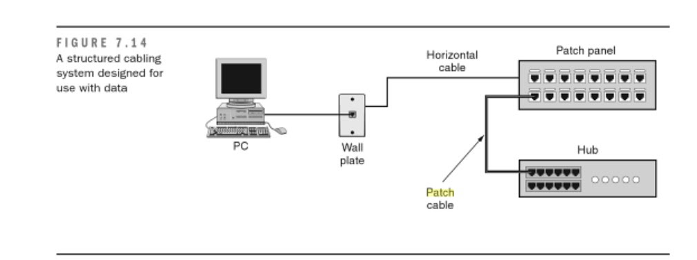 21 Elegant Telephone Patch Panel Wiring Diagram