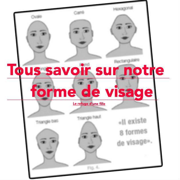 Visagisme La Coiffure Idéale En Fonction De Votre Visage