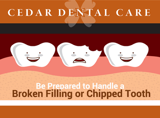 Are you ready to handle a Broken Filling or Chipped Tooth ?