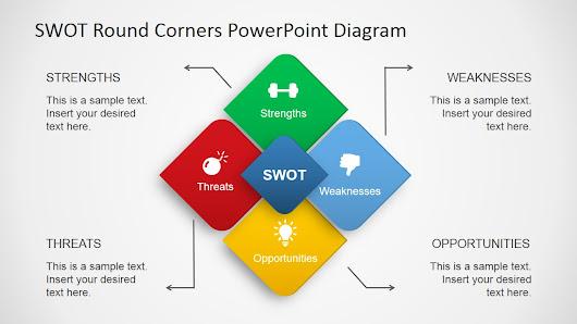 Vivek mishra google swot powerpoint template round corners slidemodel toneelgroepblik Image collections