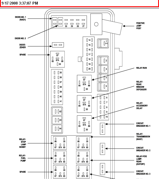 2008 Chrysler 300 Fuse Box Diagram