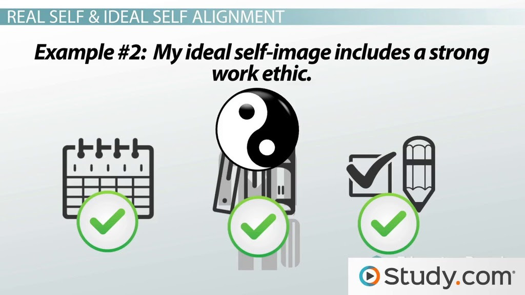ideal self vs real self definition lesson quiz thumbnail_111059