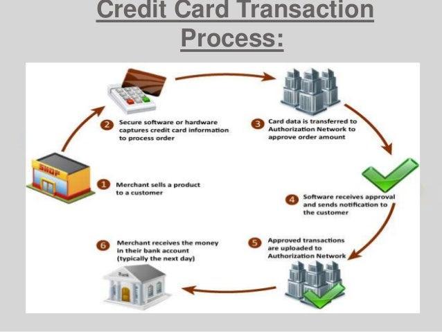 Credit cards advantages and disadvantages