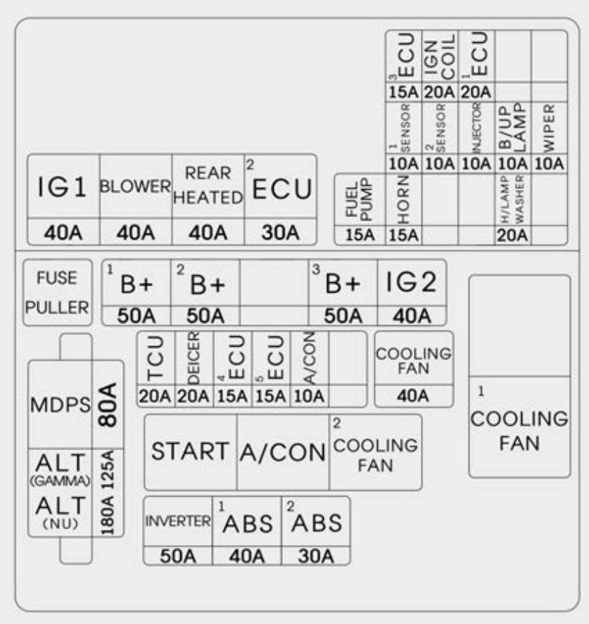 2012 Kia Soul Fuse Box Diagram Specialty Power Windows Wiring Diagram Bege Wiring Diagram
