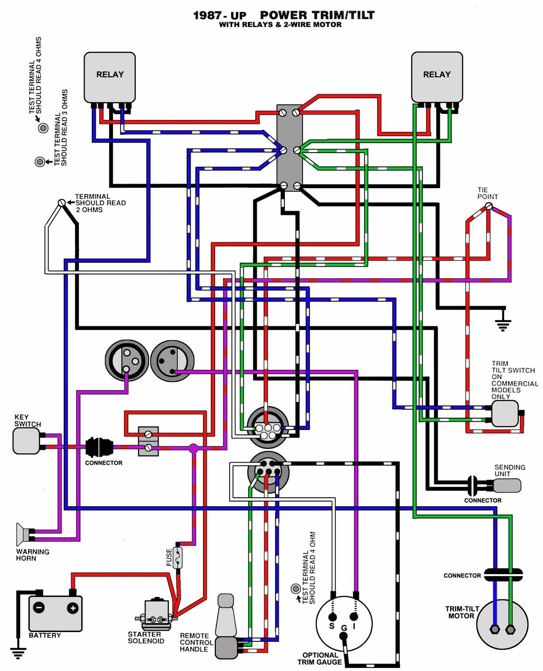 Diagram Tilt Relay 40 Hp Evinrude Wiring Diagram Full Version Hd Quality Wiring Diagram U Schematick2 Creasitionline It