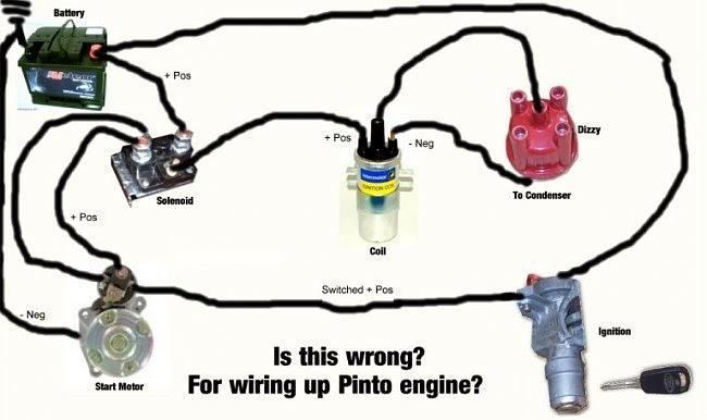 Ford Escort Mk2 Wiring Diagram