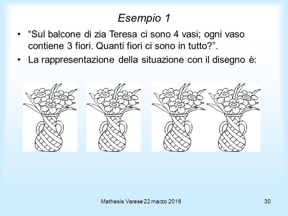 Risultati immagini per disegno moltiplicazione