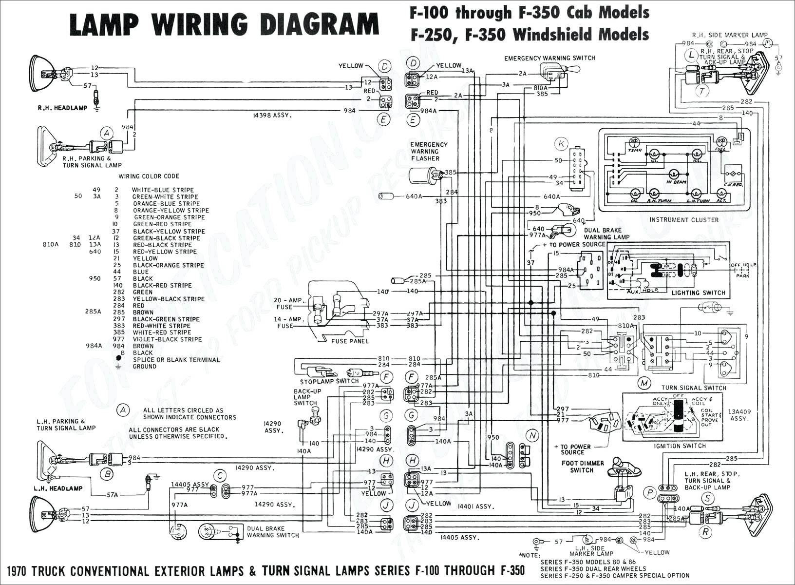 Mazda Tribute Wiring Diagram Wiring Diagrams Remind Script Remind Script Mumblestudio It