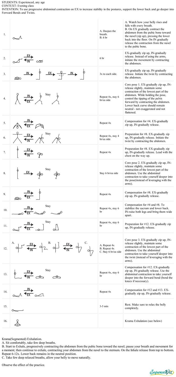 Core strengthening yoga practice
