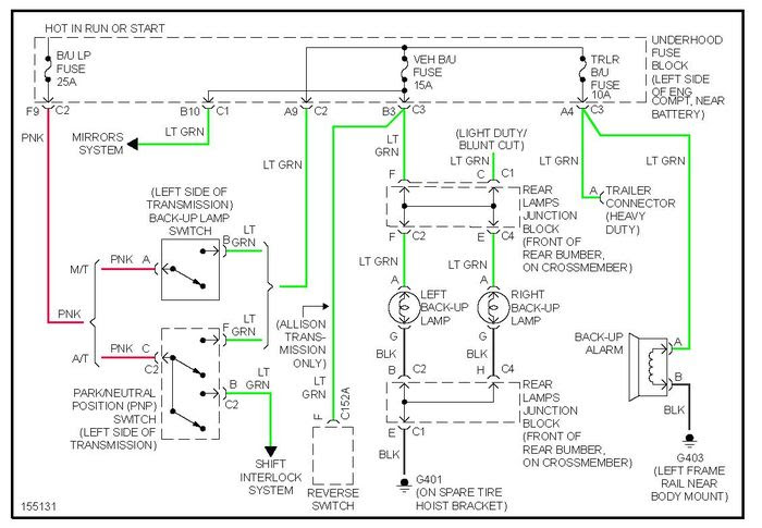 Trailer Wiring Diagrams 2001 Gmc Truck Wiring Diagram Mean Get Mean Get Lechicchedimammavale It