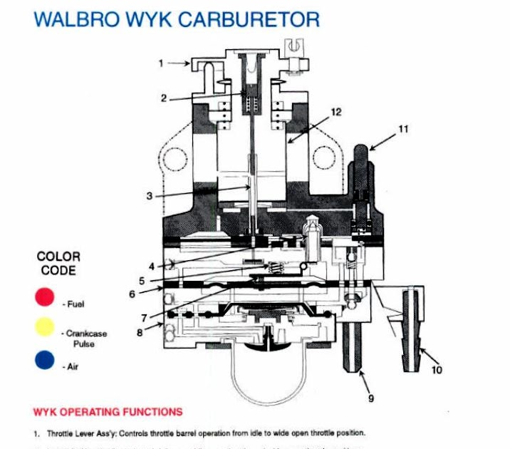 29 49cc Carburetor Diagram