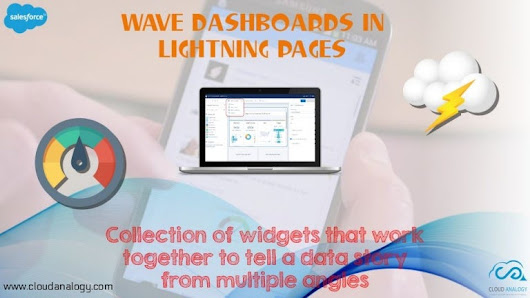 Wave Dashboards in Lightning Pages