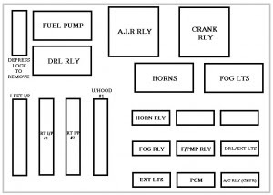 Chevy Impala 05 Fuse Box Wiring Diagram Complete Complete Lionsclubviterbo It