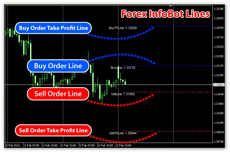 10 The Best Forex Robot Reviews (Comparison)