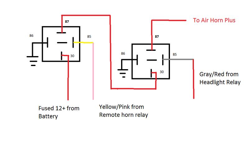 Diagram 5 Pin Horn Relay Wiring Diagram Full Version Hd Quality Wiring Diagram Blogxkober Unvulcanodilibri It