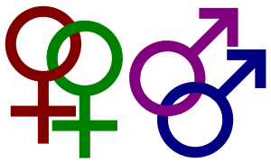 English: Gender symbols for homosexuality (les...