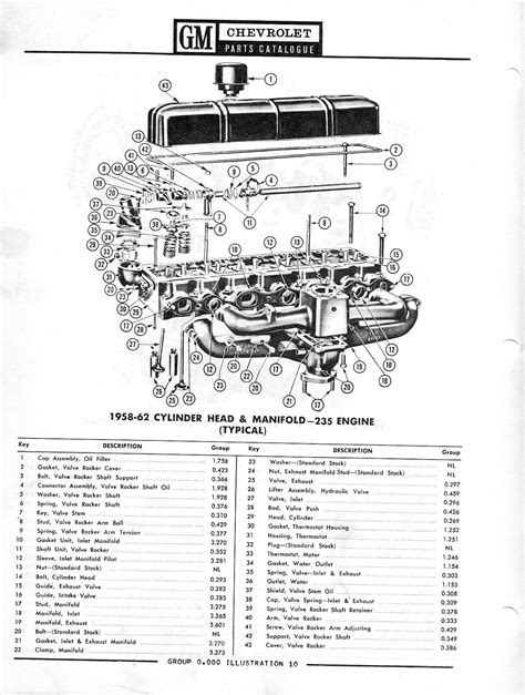 1958-1968 Chevrolet Parts Catalog / Image125.jpg