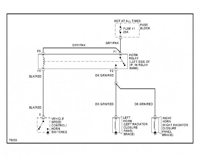 30 1996 Jeep Cherokee Wiring Diagram Pdf