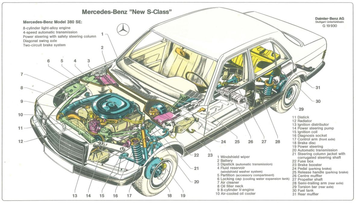 Mercede Benz Engine Diagram