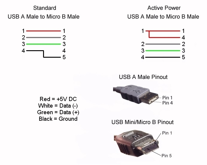 Residential Electric Panel Micro Usb Wiring Diagram