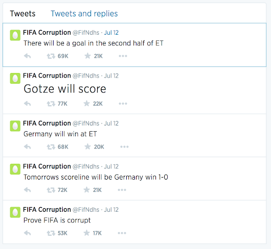 Did the Twitter account Fifndhs predict the World Cup results ahead of time?